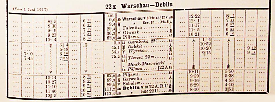Od 1 czerwca 1917 roku na odcinku Ostrołęka - Tłuszcz kursowała para pociągów oraz para pociągów na odcinku Wyszków - Tłuszcz.